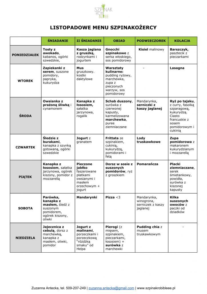 menu szpinakożercy listopad